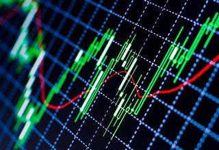 Technická analýza - studium cenových grafů