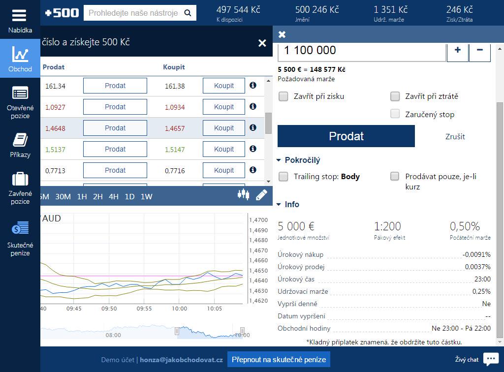 Forex-platforma plus500